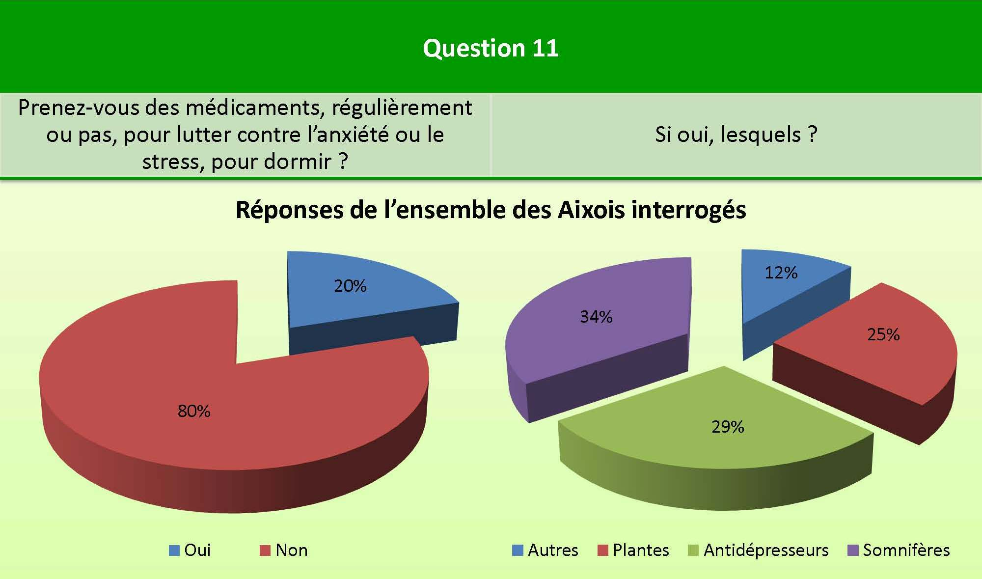Question_11_bien_etre