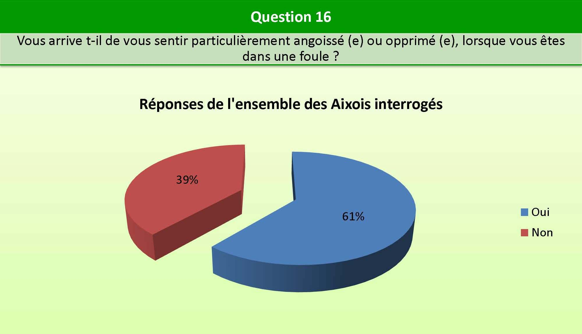 Question_16_bien_etre