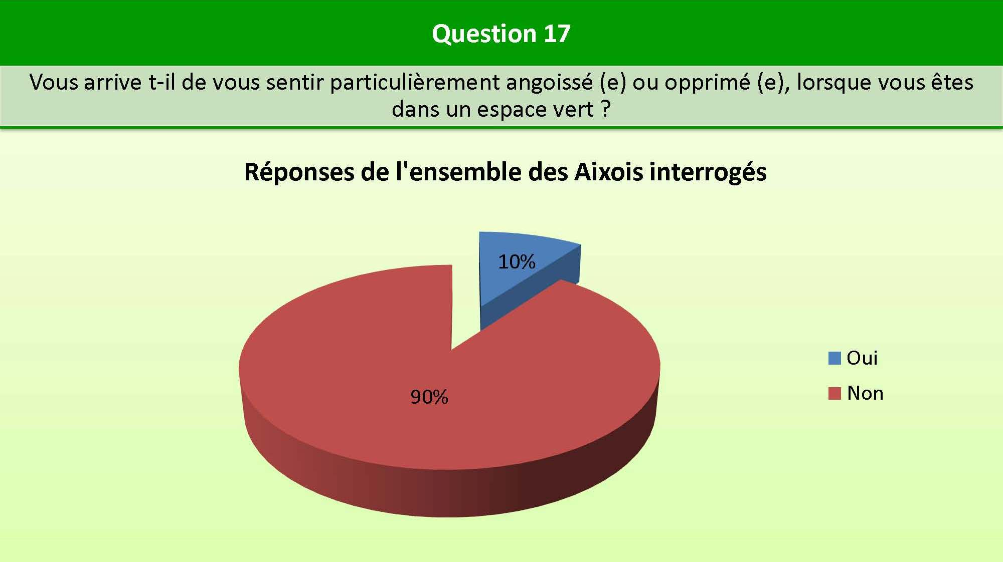 Question_17_bien_etre