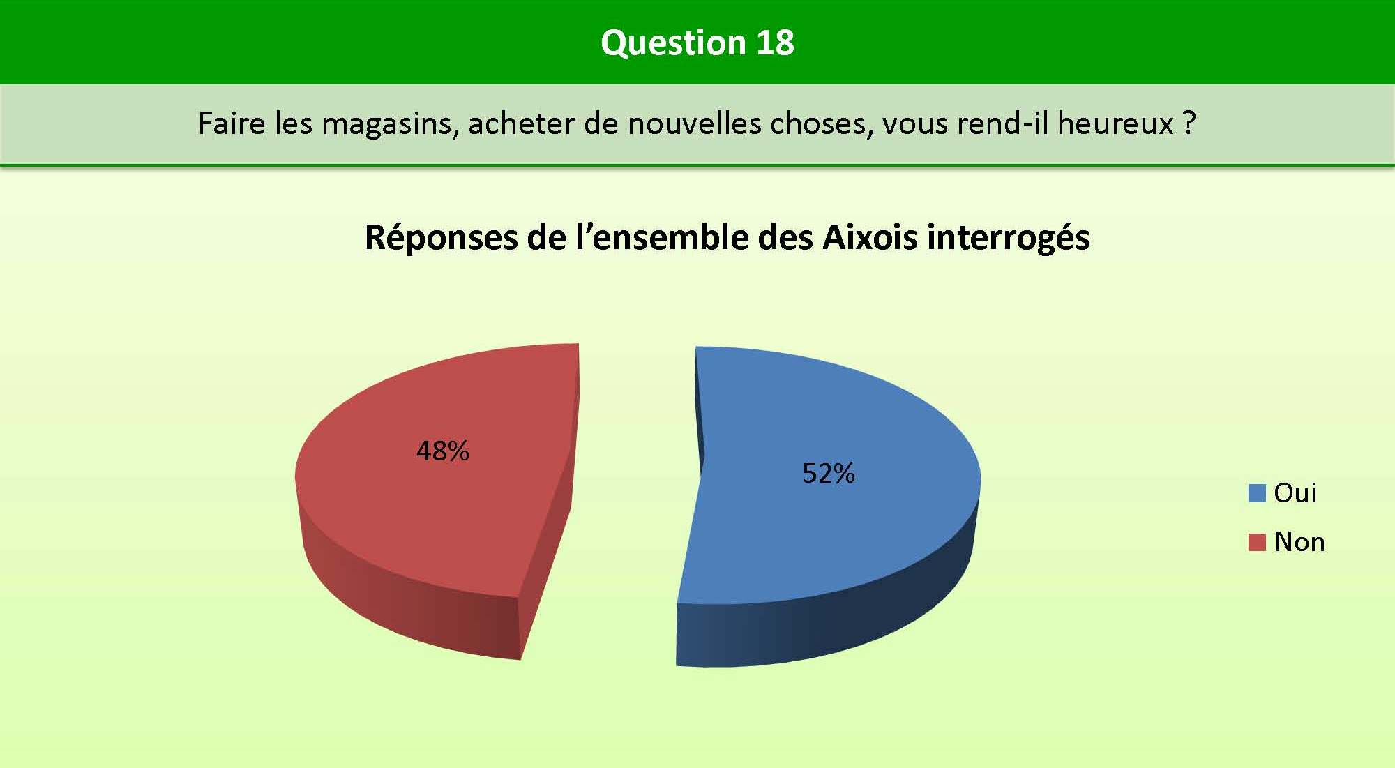 Question_18_bien_etre